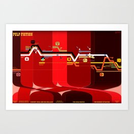 Pulp Fiction Timeline Art Print