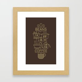 Pour Over Coffee Explained Framed Art Print