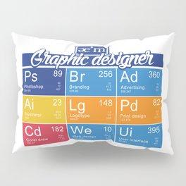 ae'm graphic designer Pillow Sham