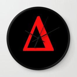 Delta  Δ Wall Clock