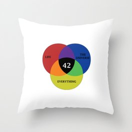 42 is the answer Throw Pillow