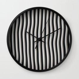 Profiling N.2 Wall Clock