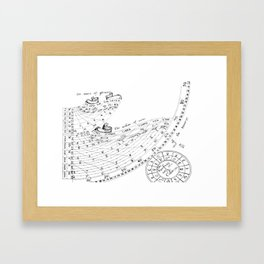 Zodiac and astronomical signs Framed Art Print
