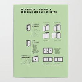 Buchbinden – Merkmale Broschur und Buch im Detail (in German) Poster