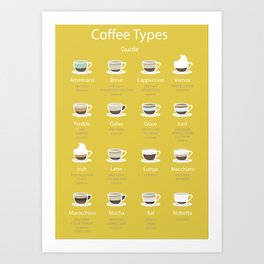 Coffee Types Guide Art Print