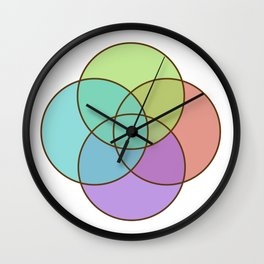 Plural Pride Wall Clock