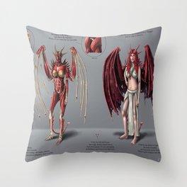Lilith Anatomy Study Throw Pillow