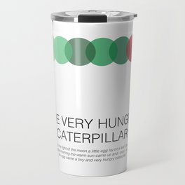 The Very Hungry Caterpillar Travel Mug