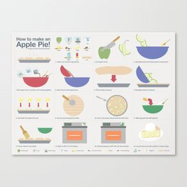 How to Make an Apple Pie Canvas Print