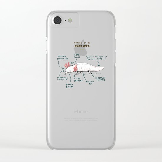 Anatomy of an Axolotl Clear iPhone Case