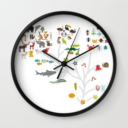 Evolution scale from unicellular organism to mammals. Evolution in biology, scheme evolution of anim Wall Clock