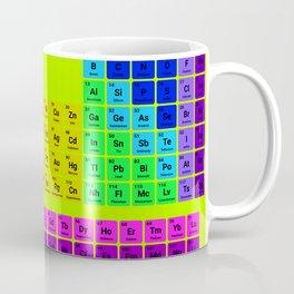 Periodic table of element Coffee Mug