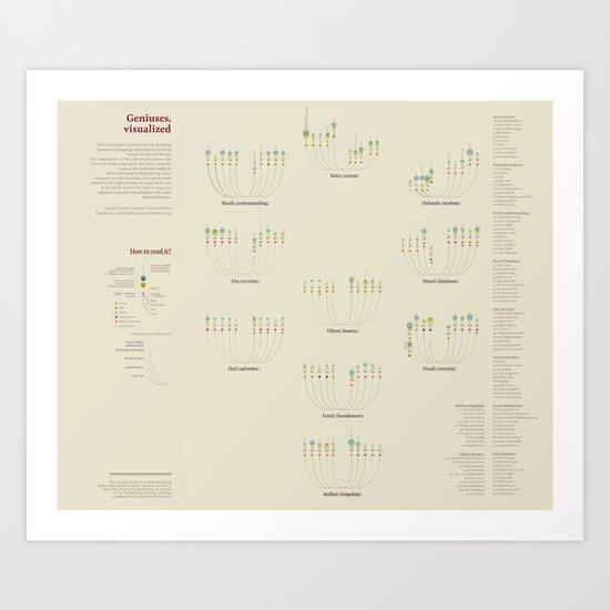 Geniuses, visualised (Visual Data 17) Art Print