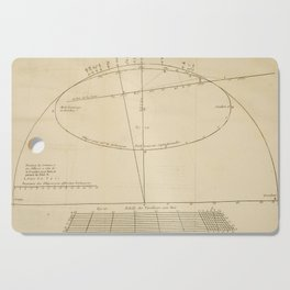 Jérôme Lalande's Astronomie (1771) - Geometric Calculations regarding Planetary Bodies 3 Cutting Board