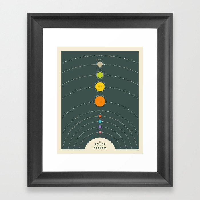THE SOLAR SYSTEM Gerahmter Kunstdruck