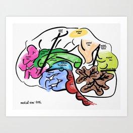 Brain Inside Art Print
