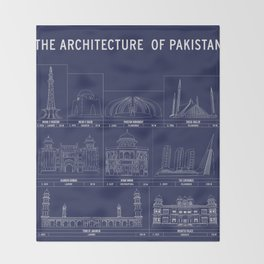 The Architecture of Pakistan Throw Blanket