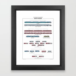 Guide - The Transit of Greater San Diego Framed Art Print