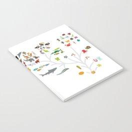 Evolution scale from unicellular organism to mammals. Evolution in biology, scheme evolution of anim Notebook