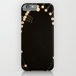Kendall - Uranography; or a Description of the Heavens (1850) - The Stellar System Gamma Virginis iPhone Case
