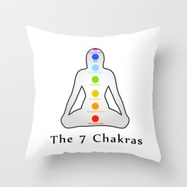 The seven chakras with their respective colors and names Throw Pillow