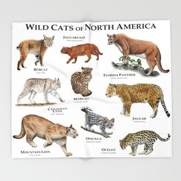 Wildcats of North America Throw Blanket