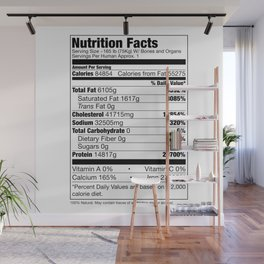 Human Nutrition Facts Wall Mural