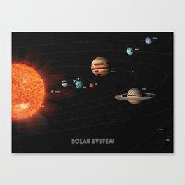 Solar System w/ Faces Canvas Print