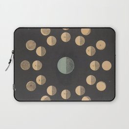 Antique Astronomy Moon Phases Laptop Sleeve