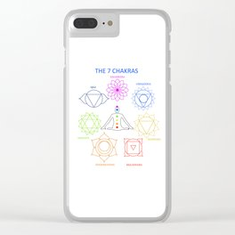 The seven chakras of the human body with their names Clear iPhone Case
