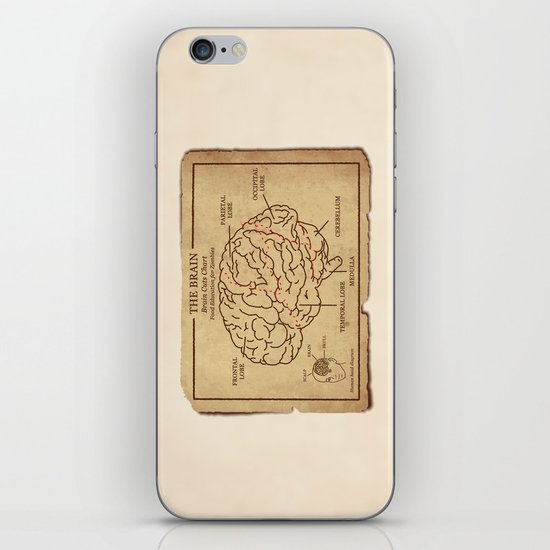 Food education for Zombies iPhone & iPod Skin