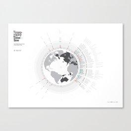 Typographic Timeline Canvas Print