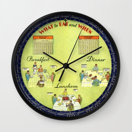 What To Eat ... and When Wall Clock