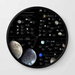 Small Bodies of the Solar System Wall Clock