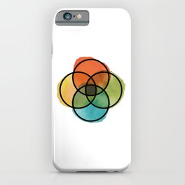 Ikigai Watercolor iPhone Case