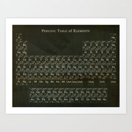Distressed Periodic Table of Elements Art Print