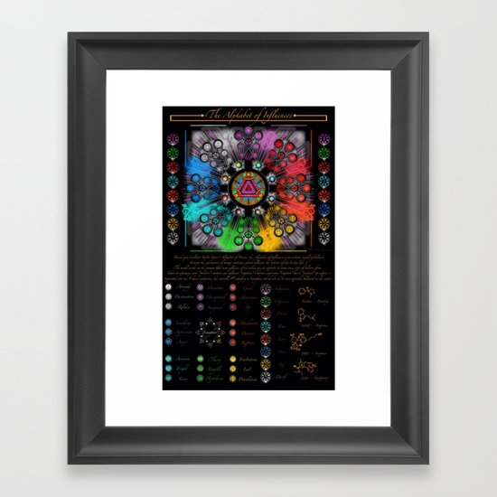 The Alphabet of Influences Framed Art Print