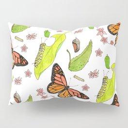 Monarch Migration Pillow Sham