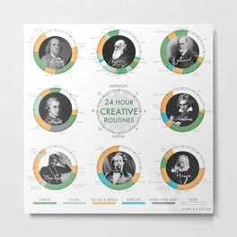 Creative Routines Metal Print
