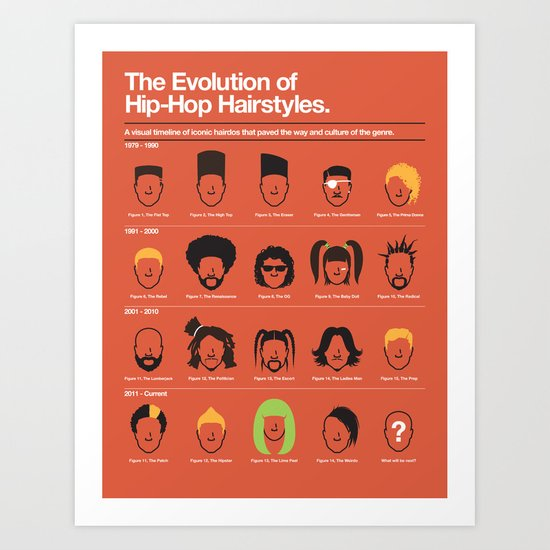 The Evolution Of Hip-Hop Hairstyles Art Print