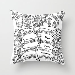 The Music of the Spheres Throw Pillow