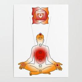 1st Chakra : Muladhara (Root Chakra) Poster