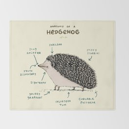 Anatomy of a Hedgehog Throw Blanket