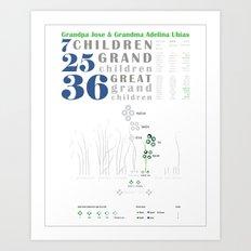 Family Genealogy 2 Art Print