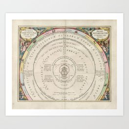 Keller's Harmonia Macrocosmica - Brahe's Calculations of the Courses of the Planets 1661 Art Print