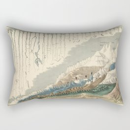 1854 Comparative Lengths of Rivers and Heights of Mountains Rectangular Pillow
