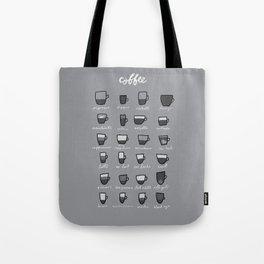 Coffee Typology Tote Bag