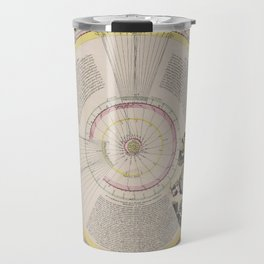 Doppelmayr and Homann - Copernicus' Model of the Solar System 1708 Travel Mug