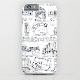 B Fletcher - History of Architecture (1946) - Stokesay Castle & Kenilworth Castle iPhone Case