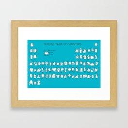 Monstrous Chemistry Framed Art Print